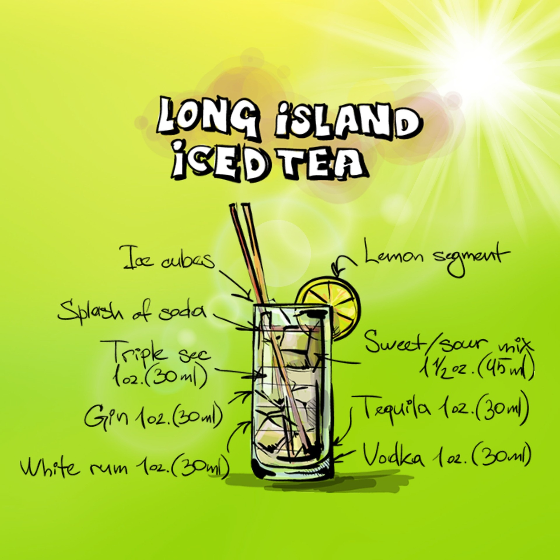 Get Liit All About The Long Island Iced Tea Passionate About Food